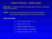 (9) Failure theories, static loads