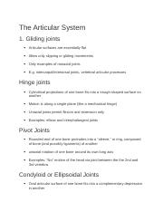 The Articular System definitions.docx