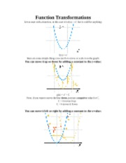 Function_Transformations[1]