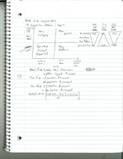 Alabama MKT 410 Product Development  Notes