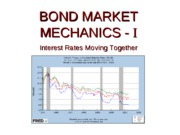 Bond Market Mechanics Part1