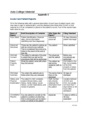 hcr210 record formats Hcr 210 week 4 appendix c – patient reports a+ answer or moneyback  guaranteed by student simple | apr 1, 2014 record formats hcr 210 hcr 210  documents.