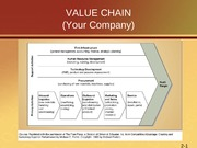 value chain and suply chain