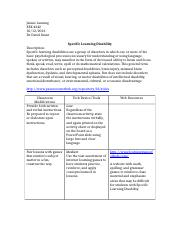 Assistive Technology Assignment_Lanning.docx