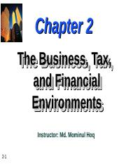 2.Business-Environment.ppt