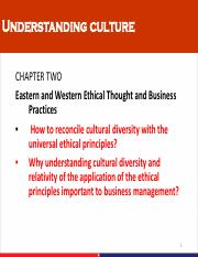 Eastern and Western Ethical Thought and Business Practices