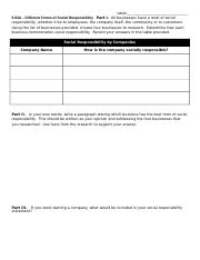 5.03A Different Forms of Social Responsibility Worksheet_Day 51.docx
