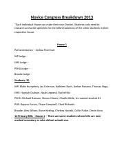 2013-11-09 Novice Congress Assignments