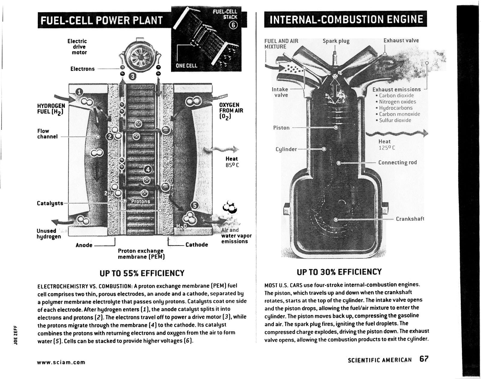 Fuel-Cell-Engine