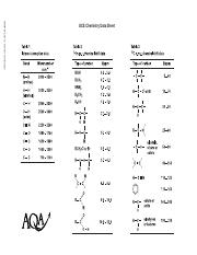 Aqa chemistry data sheet chemistry data sheet 1 reactivity series 2 pages aqa chem2 ins jan12 urtaz