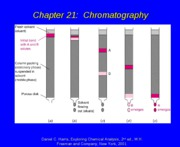 Lecture 32. Chromatography Intro