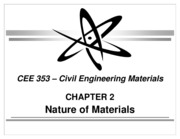 CH02_Nature-of-Materials_Talking-Points