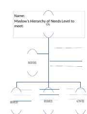 Maslow's Heirarchy worksheet.docx