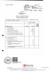 Zesb Ssm Certified Form 24 Pdf Digitally Signed By Suruhanjaya Syarikat Malaysia Ssm Signed On 01 07 Pm Scan To Verify User Id Zumatex Date Course Hero