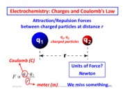 Electrochemistry Charges Energy Work
