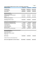 AT&T incone statment balance sheet cash flows.xls