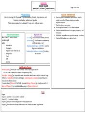Group Study Notes--Kidney and Bladder Cancer