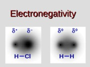 electronegativity-elements