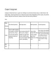 Chapter 9 Assignment-guideklines.docx