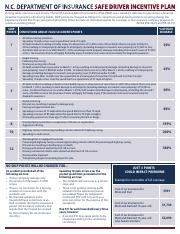 It Pays to Be a Safe Driver Insurance Points_CAU1.pdf