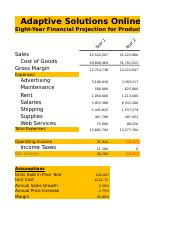 Lab 3-1 Adaptive Solutions Online Eight-year Financial Projections.xlsx