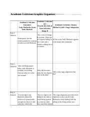 academic_criticism_graphic_organizer