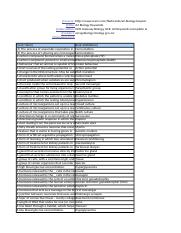 2015-09-04 A2 Biology Keywords.xlsx