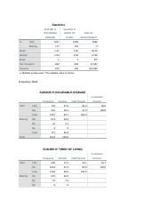 Statistics.docx from SPSS software  on 2012 GSS data file (1).docx