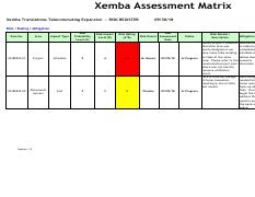 RisksMatrixRegister_Xemba_FINAL_20180930.pdf