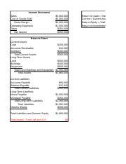 Chapter 13 - Financial Statements and Ratios