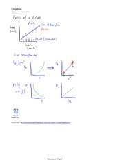 PHYS 11 Graphing Notes