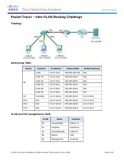 6.3.3.8 Packet Tracer - Inter-VLAN Routing Challenge Instructions.docx