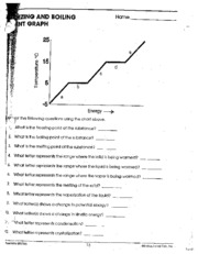 Heating Curve Practice Worksheet - Energy he t the following ...