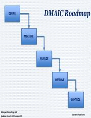 DMAIC Roadmap v1.1.pdf