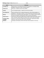 3.3 Meiosis Worksheet .docx