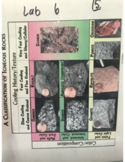 Classification of Igneous Rocks #1