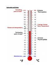 June 12.Comparing Temperature Scales - Copy