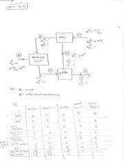 HW 3 solutions _09Sep14_