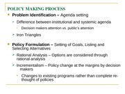 Policy Making Process 10.27