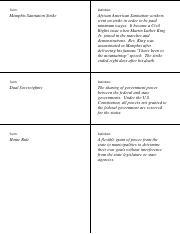 Essays internet censorship