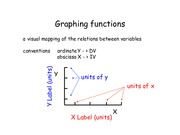 1 P366 Lect 04 Graphing