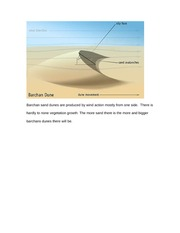Sand Dunes project