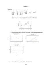 CH 13HW Solutions F2011