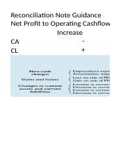 Cashflow Note Guidance Indirect Method.xlsx