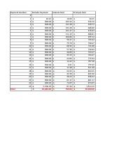 Amortization Table (or Schedule)- Annuities.xlsx