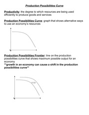ECON 103 Production Possibilities Curve