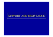 SUPPORT_RESISTANCE