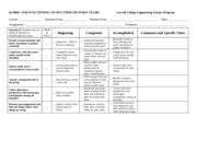 Outcome D Rubric for Functioning on Multidisciplinary Teams - ES