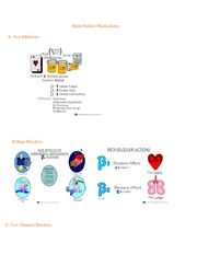 Heart Failure Medications