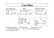 Cost+Flow_Ch02_1